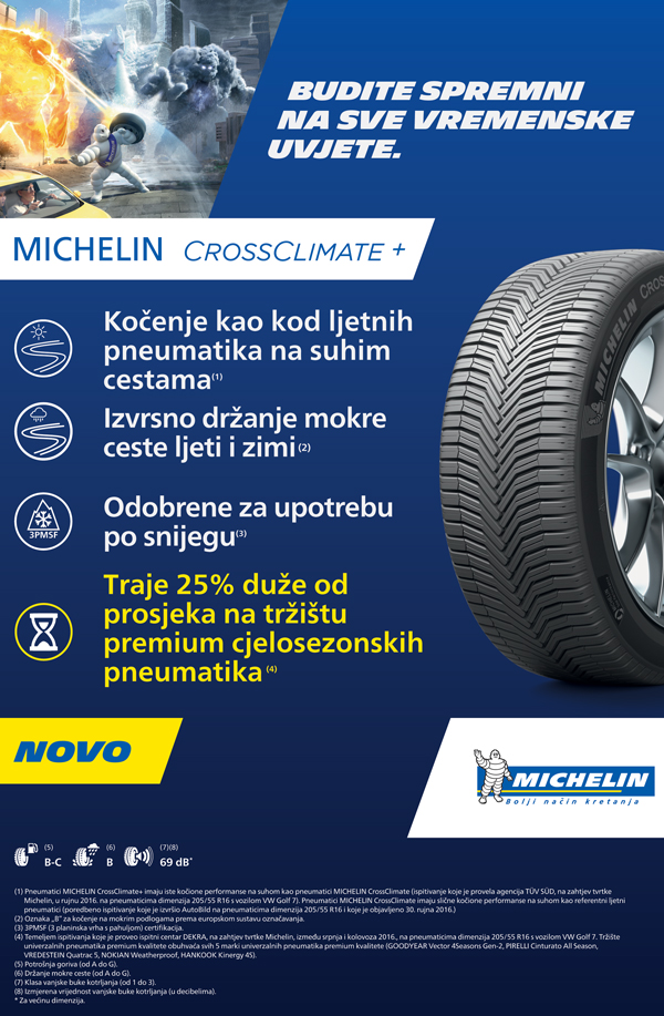 michelin_crossclimate+opis